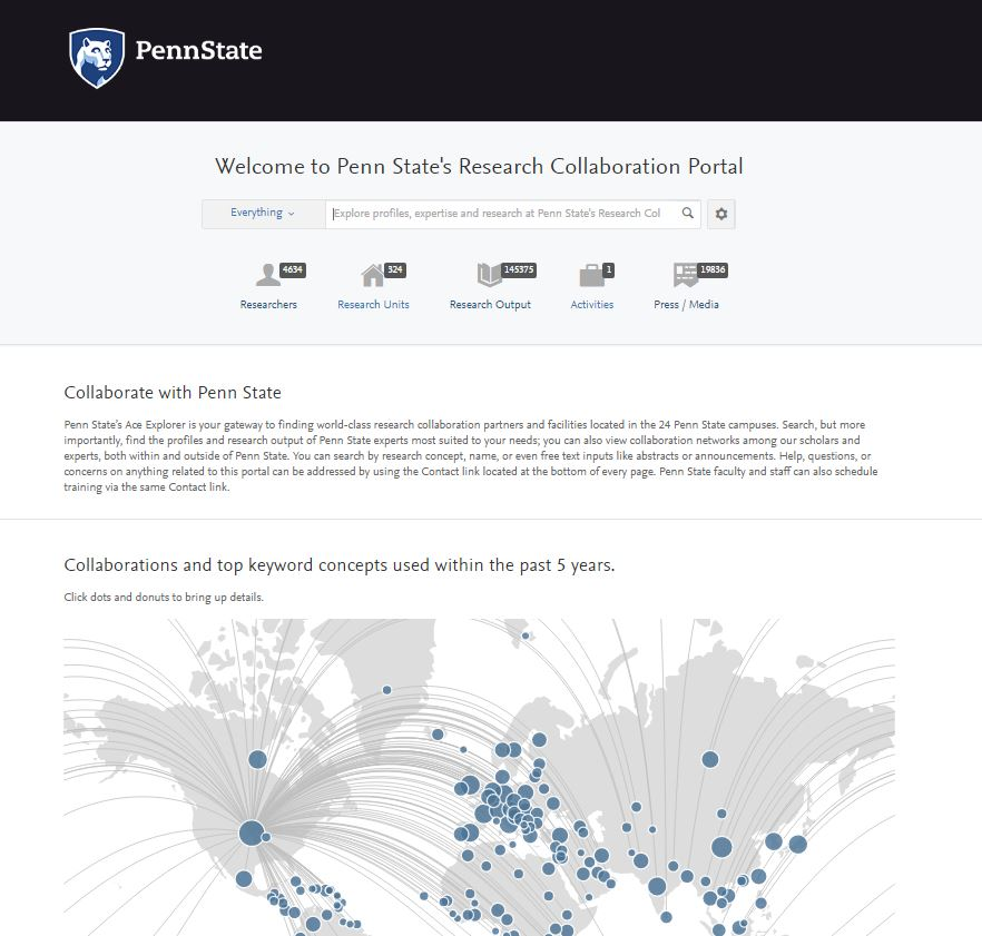 A screenshot of the Penn State Research Portal search screen