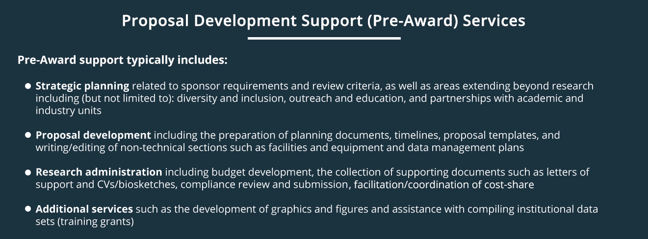 Pre-award services typically include strategic planning, proposal development, research administration, and additional services such as graphic development and training grant assistance.