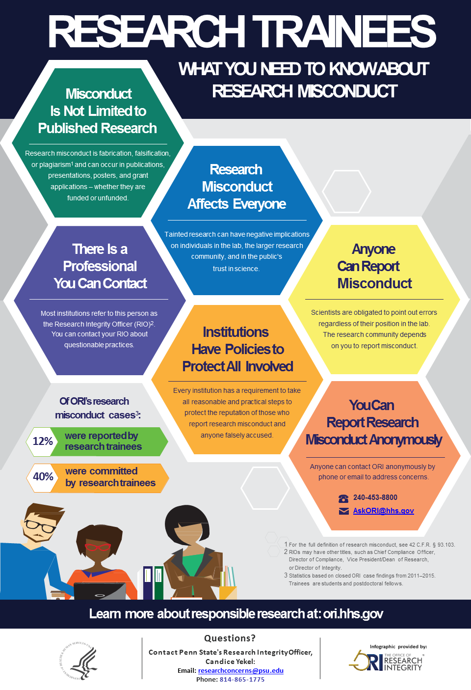What Research Trainees need to know