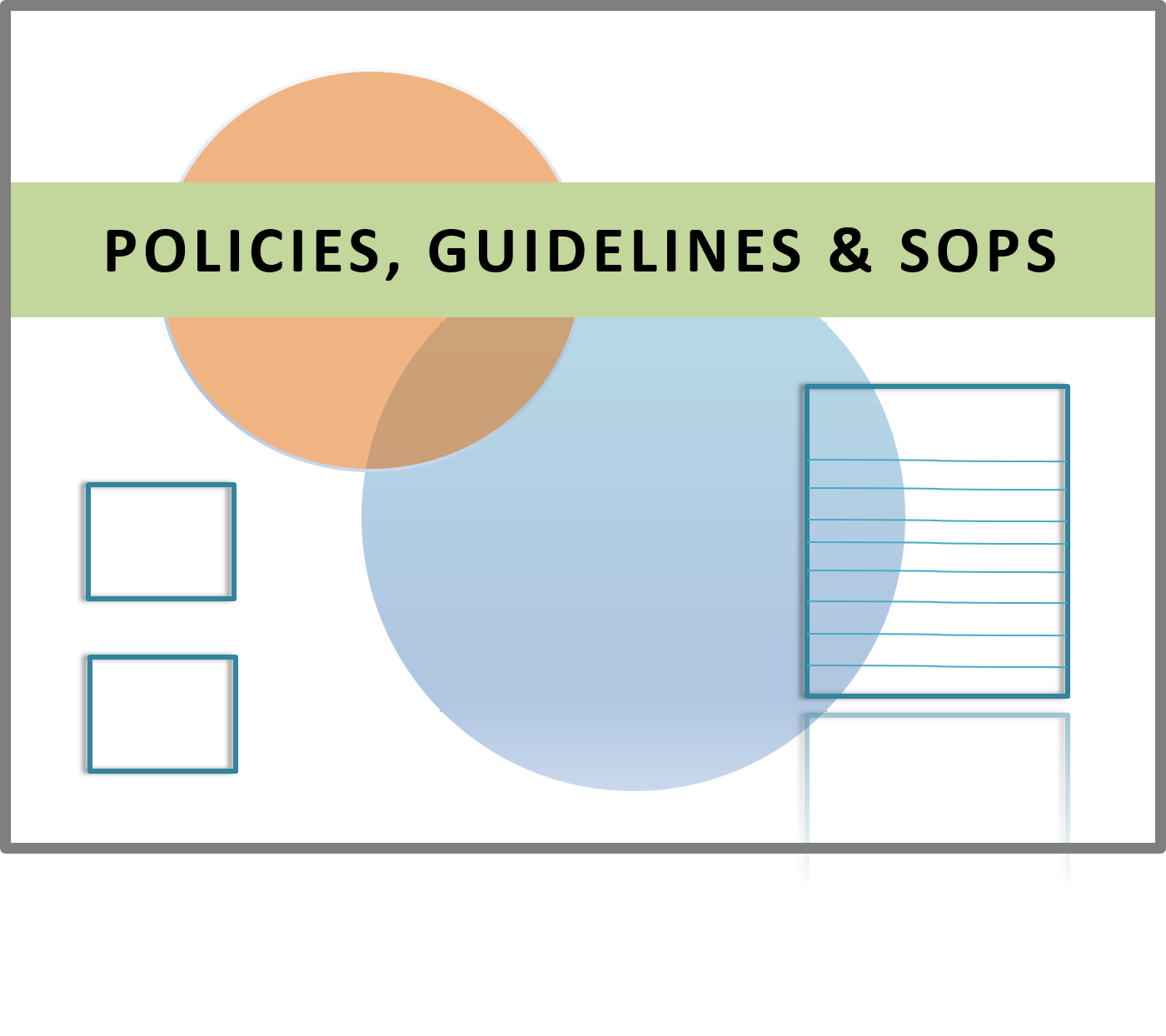 policies, guidelines, &SOPs